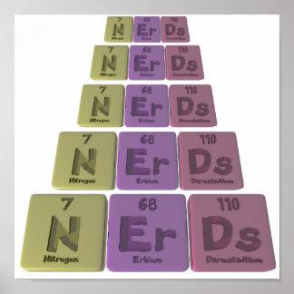 Nerds-N-Er-Ds-Nitrogen-Erbium-Darmstadtium.png Impresiones