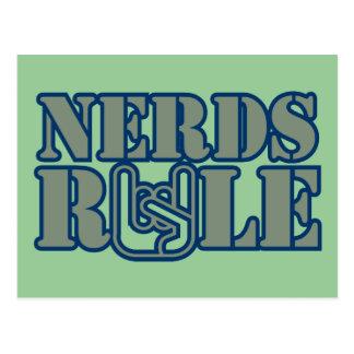 Ners Rule Postcard