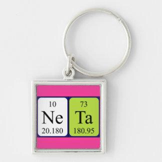 Neta periodic table name keyring key chains
