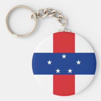 Netherlands Antilles Flag Keychain