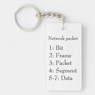 Network Data Units Keychain