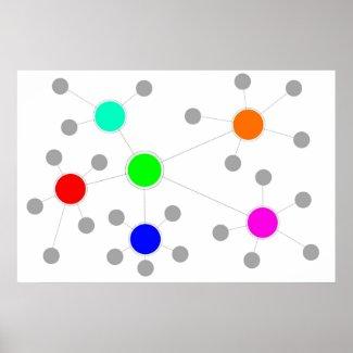 Network Print