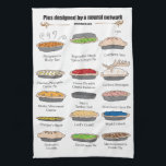 "Neural network pies kitchen towel<br><div class=""desc"">Illustrations of 15 pies designed by a neural network</div>"