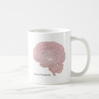 Neural Plasticity Coffee Mug