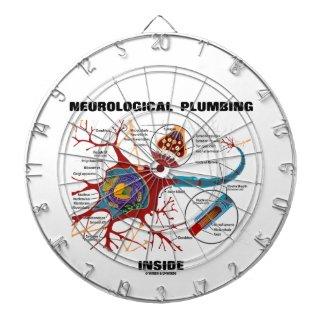 Neurological Plumbing Inside (Neuron / Synapse) Dartboard