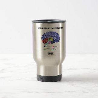 Neurologically Overwhelmed Inside (Brain Anatomy) Travel Mug