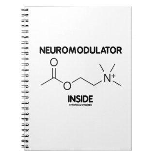 Neuromodulator Inside (Acetylcholine Molecule) Spiral Notebook