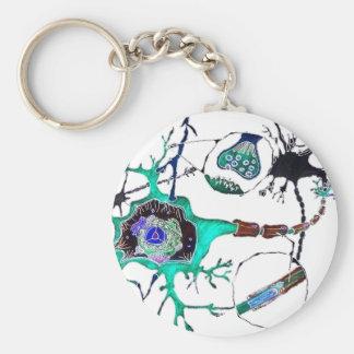 ¡Neurona! Llavero Redondo Tipo Pin