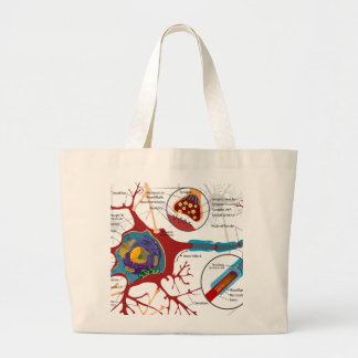 Neurons Nerve Style Large Tote Bag