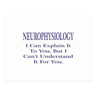 Neurophysiology  .. Explain Not Understand Postcard