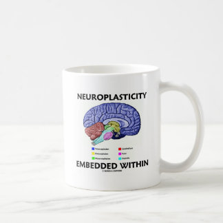 Neuroplasticity Embedded Within (Brain Anatomy) Coffee Mug