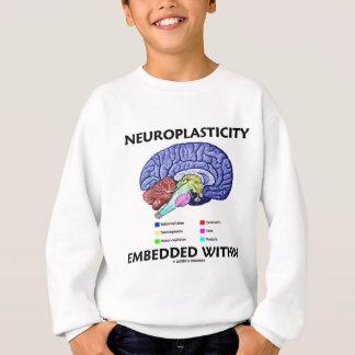 Neuroplasticity Embedded Within (Brain Anatomy) Sweatshirt