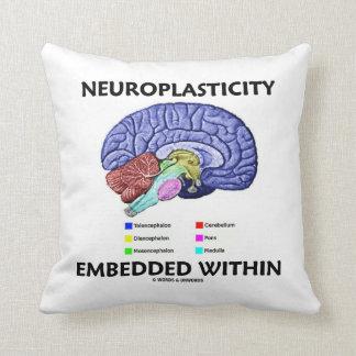Neuroplasticity Embedded Within (Brain Anatomy) Throw Pillow