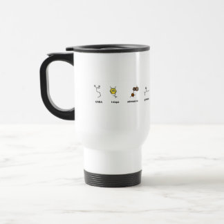 Neurotransmitter Parade Travel Mug