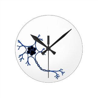 NeuroWebVet Round Clock