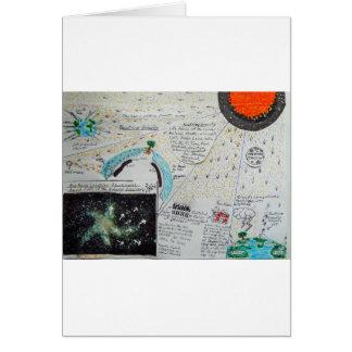 Neutrino are Gravity, Card
