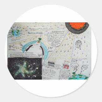 Neutrino are Gravity, Classic Round Sticker