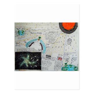 Neutrino are Gravity, Postcard