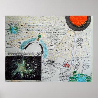 Neutrinos are Gravity, Poster