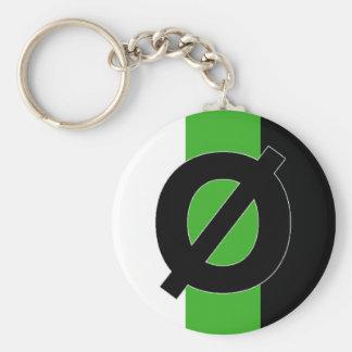 Neutrois symbol keychain