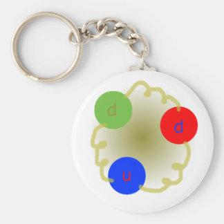 Neutron Keychain
