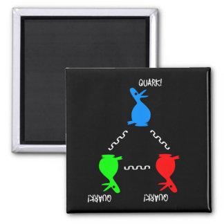 Neutron Quark Duck Magnet