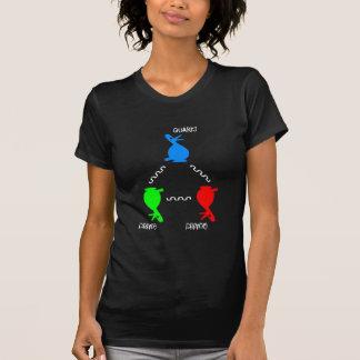 Neutron Quark Duck T-Shirt