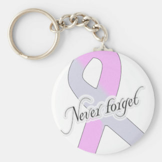 Never Forget Keychain