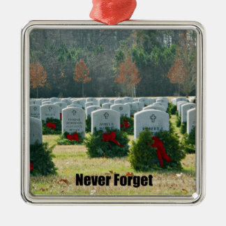 Never Forget Christmas Ornament