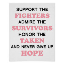 Never Give up Hope Breast Cancer Poster