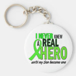Never Knew A Hero 2 LIME GREEN (Son) Basic Round Button Keychain