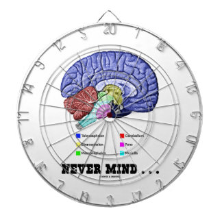 Never Mind ... (Brain Anatomy Psyche Humor) Dartboard