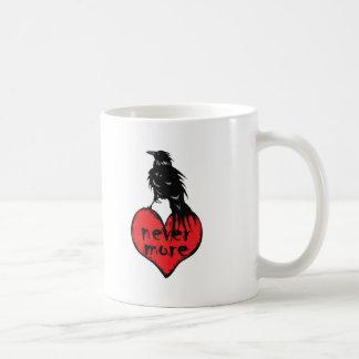 Never More Raven Coffee Mug