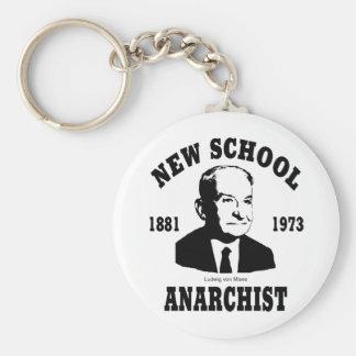 New Anarchist  --  Ludwig von Mises Keychain
