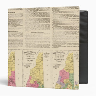 New Hampshire State government Vinyl Binders