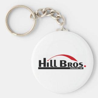 New Image2 Basic Round Button Keychain