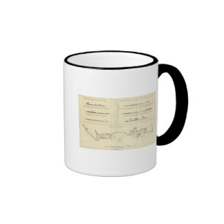 New Ireland Mugs