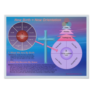 New Orientation Chart Poster