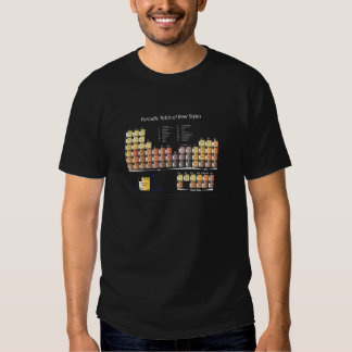 New Periodic Table of Beer Styles Tee Shirt