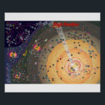 """New PosterMap, 3rd Edition High Frontier, Nov 2015 Poster<br><div class=""""desc"""">Use this Poster-Map of the Solar System to play the 3rd edition of High Frontier, the rocket-design boardgame to be published by OSS in conjunction with Sierra Madre Games. Map is updated with the latest space probe data as of November 2015. Can be played with earlier editions of High Frontier...</div>"""