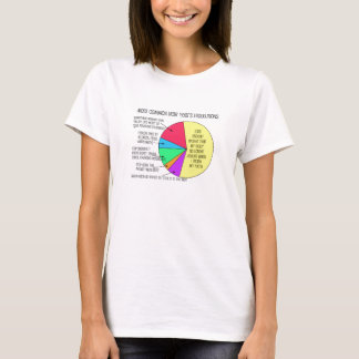New Year's Resolutions T-Shirt