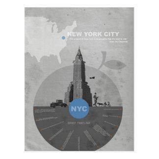 New York City theme Postcard