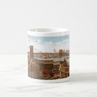 New York from Brooklyn Coffee Mug