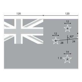 New Zealand Construction, New Zealand flag Postcard