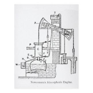 Newcomen's Atmospheric Engine Postcard
