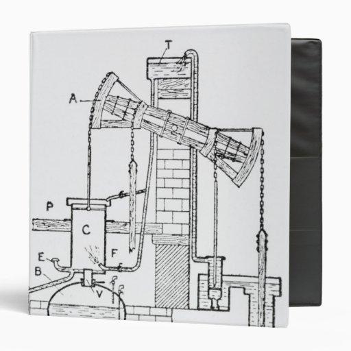 Newcomen's Atmospheric Engine Vinyl Binder