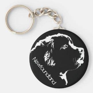 Newfoundland Dog Keychain Custom Pup Dog Keychain