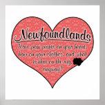 Newfoundland Paw Prints Dog Humor Poster