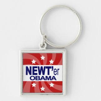 Newt Gingrich 2012 Llavero