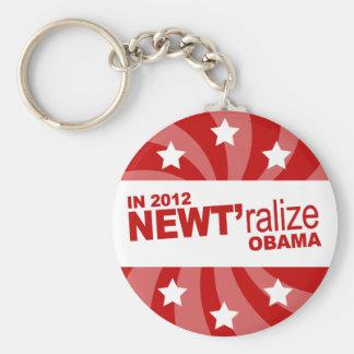 Newt Gingrich 2012 Llaveros Personalizados